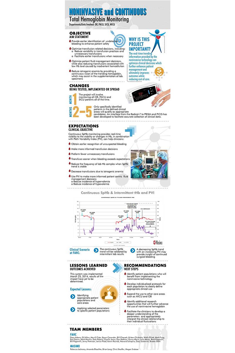 Infographic_Marketing